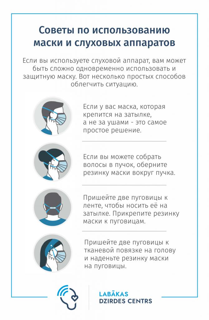 Защитные маски и слуховые аппараты